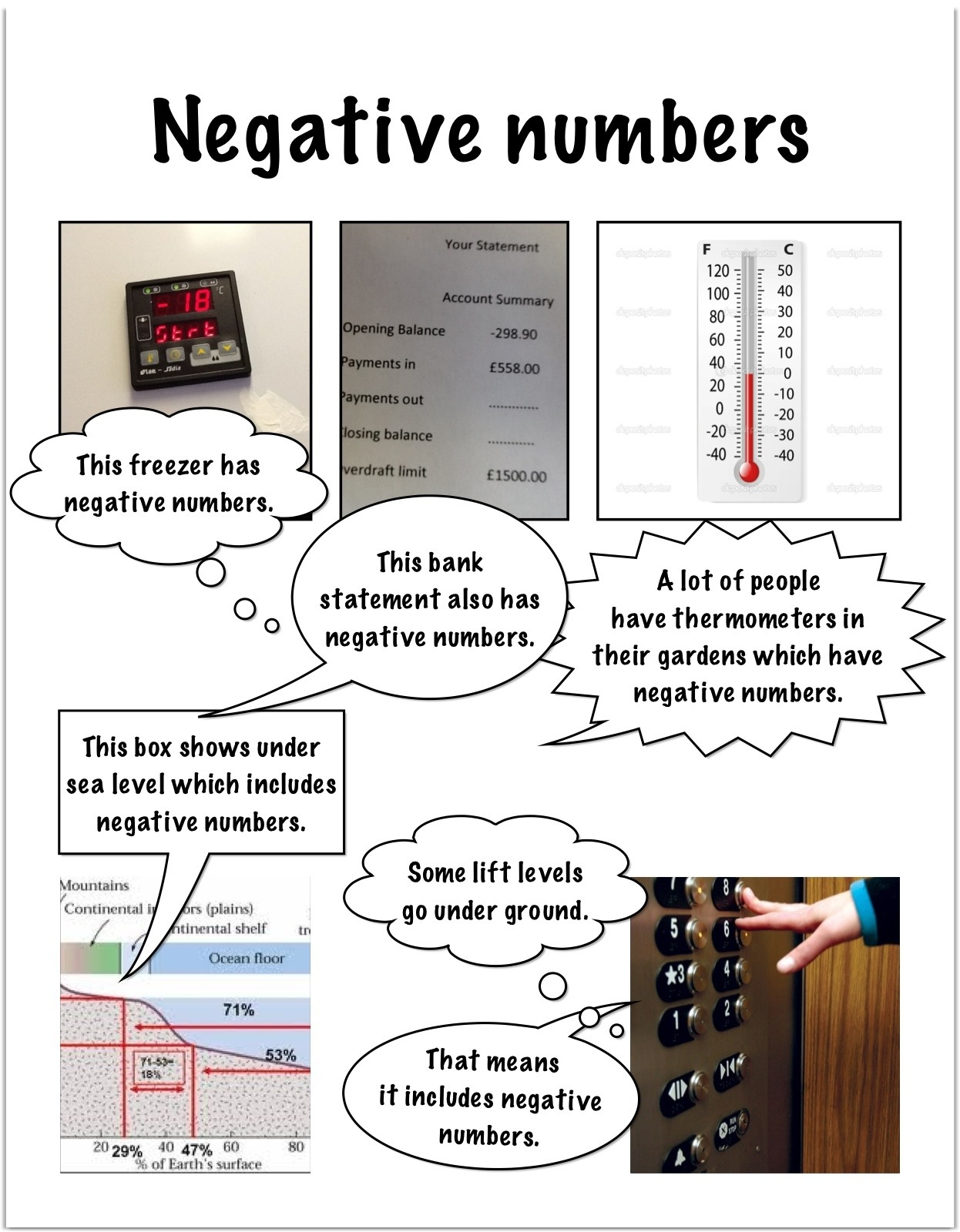 negative numbers Teacher guide using positive and negative numbers in context t-5 collaborative work 1 (20 minutes) organize the class into groups of two or three students.